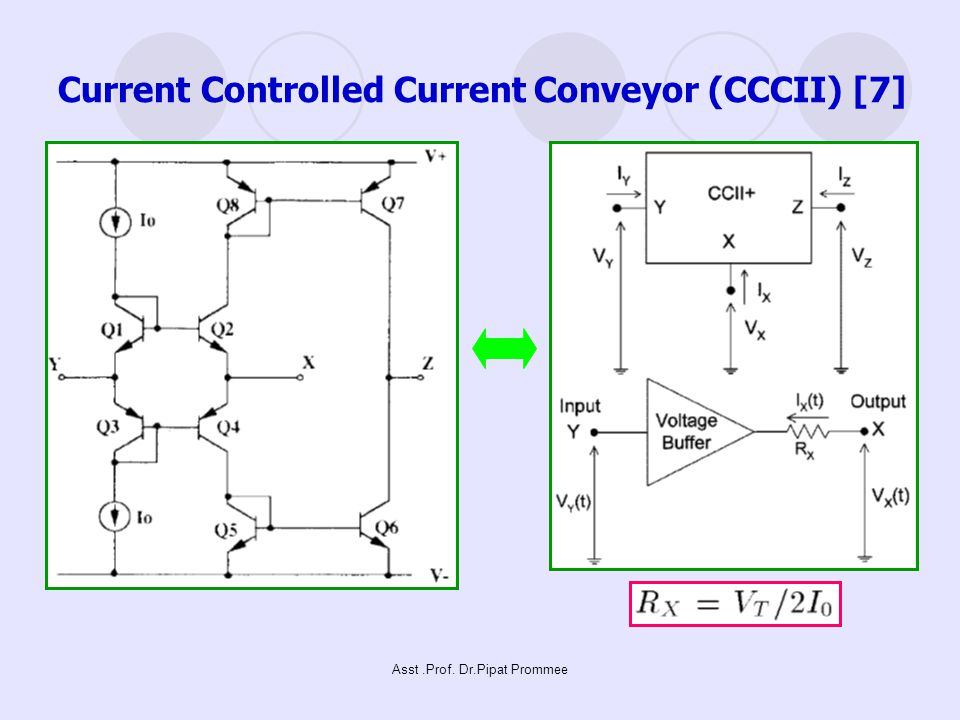 Current Controlled Current Conveyor (CCCII) [7]